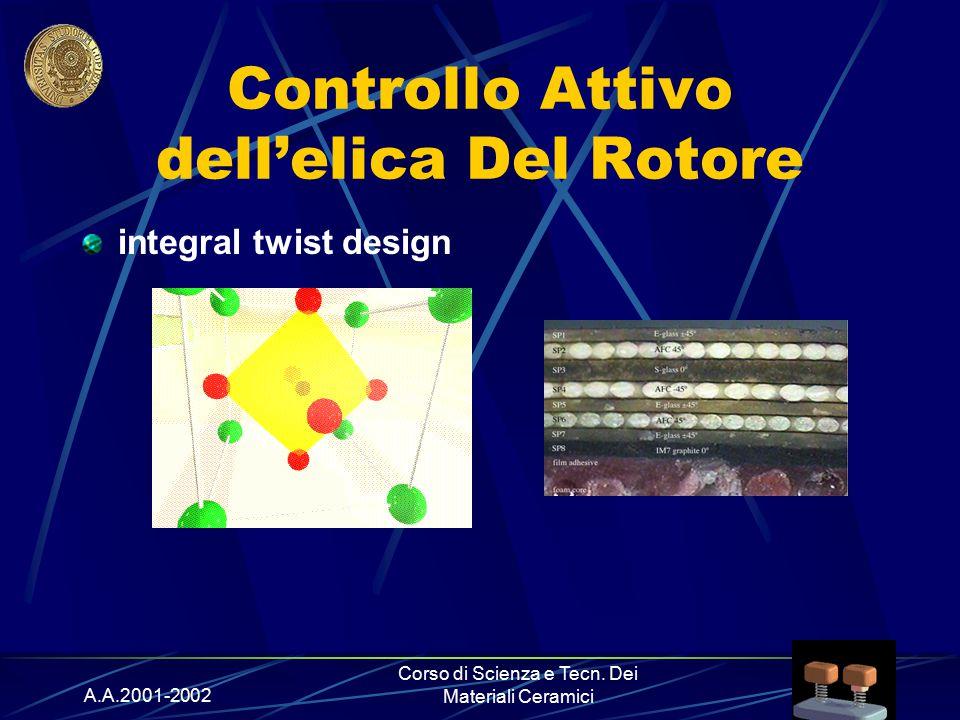 A.A.2001-2002 Corso di Scienza e Tecn. Dei Materiali Ceramici Controllo Attivo dell'elica Del Rotore integral twist design
