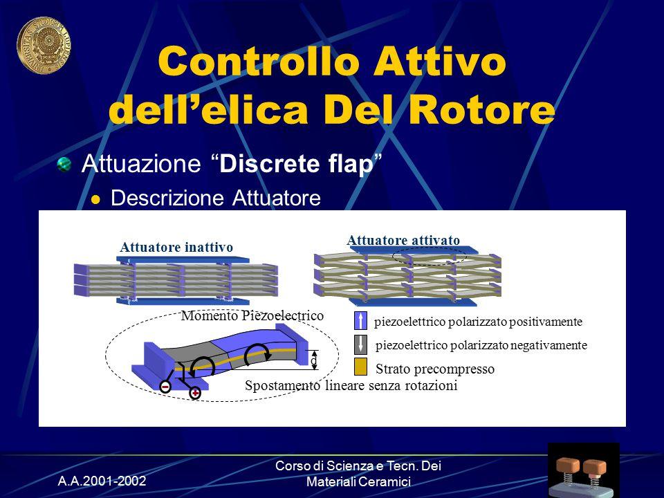"""A.A.2001-2002 Corso di Scienza e Tecn. Dei Materiali Ceramici Controllo Attivo dell'elica Del Rotore Attuazione """"Discrete flap"""" Descrizione Attuatore"""
