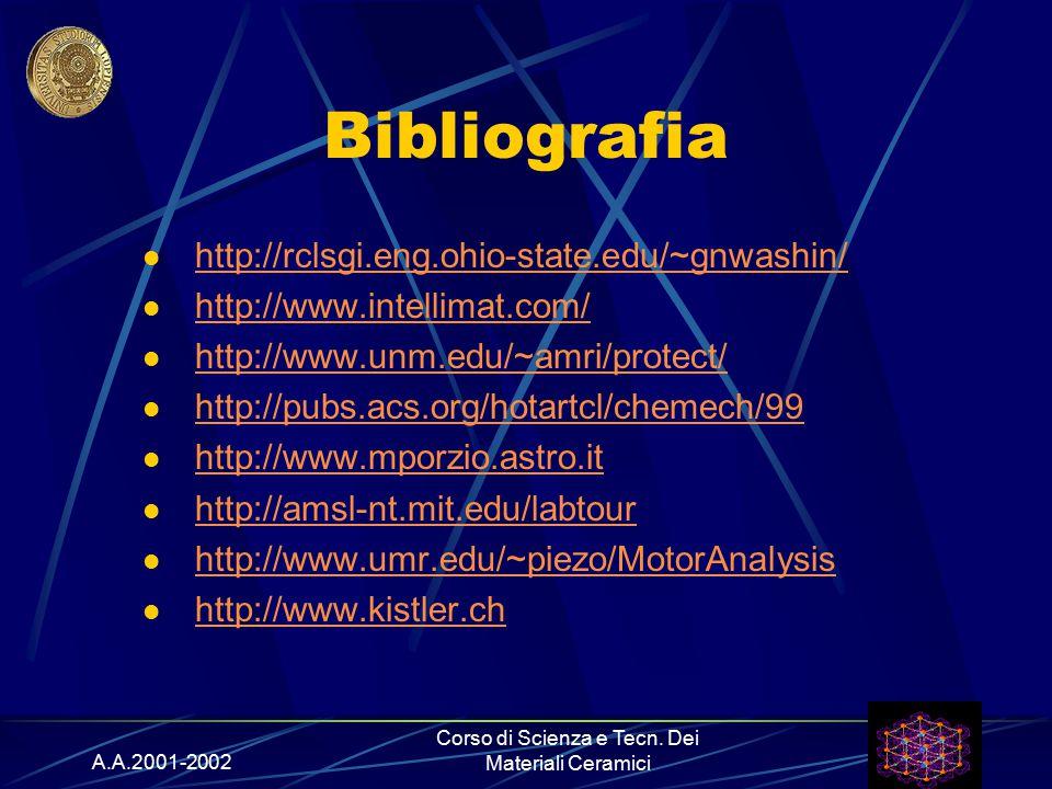 A.A.2001-2002 Corso di Scienza e Tecn. Dei Materiali Ceramici Bibliografia http://rclsgi.eng.ohio-state.edu/~gnwashin/ http://www.intellimat.com/ http