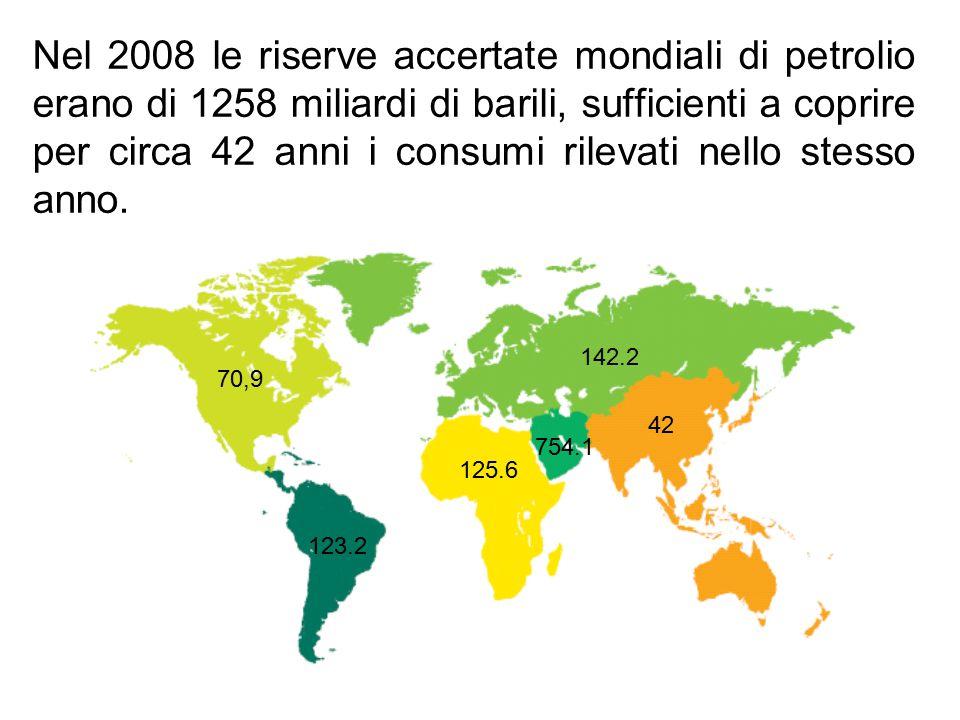 70,9 123.2 125.6 754.1 142.2 42 Nel 2008 le riserve accertate mondiali di petrolio erano di 1258 miliardi di barili, sufficienti a coprire per circa 4