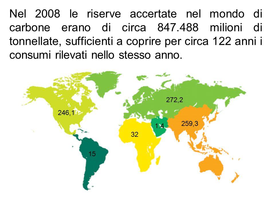 246,1 15 32 1.4 259,3 272,2 Nel 2008 le riserve accertate nel mondo di carbone erano di circa 847.488 milioni di tonnellate, sufficienti a coprire per