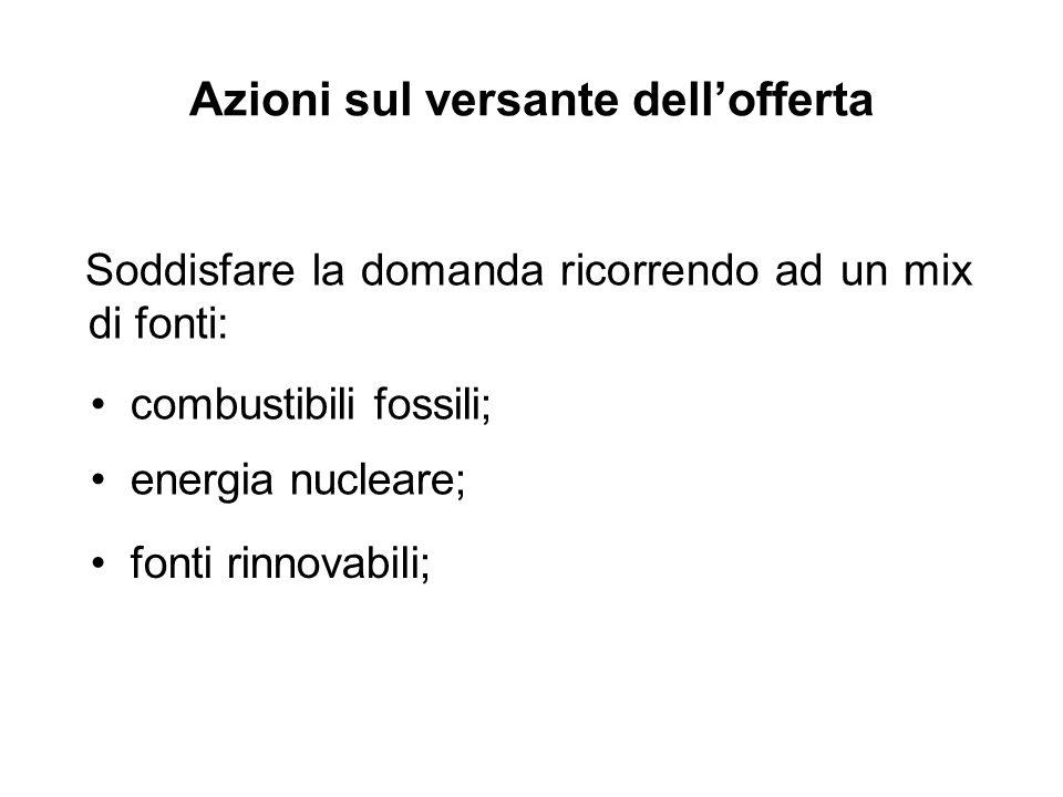 Azioni sul versante dell'offerta Soddisfare la domanda ricorrendo ad un mix di fonti: combustibili fossili; energia nucleare; fonti rinnovabili;