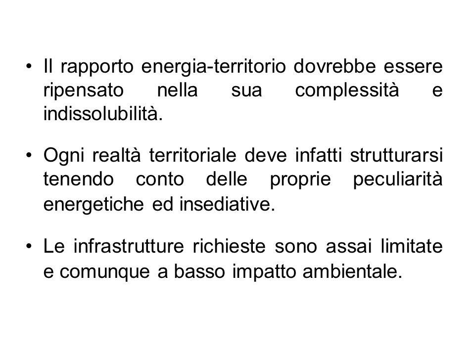 Il rapporto energia-territorio dovrebbe essere ripensato nella sua complessità e indissolubilità. Ogni realtà territoriale deve infatti strutturarsi t