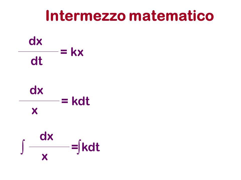 Intermezzo matematico dx dt = kx dx x = kdt dx x = kdt ∫∫