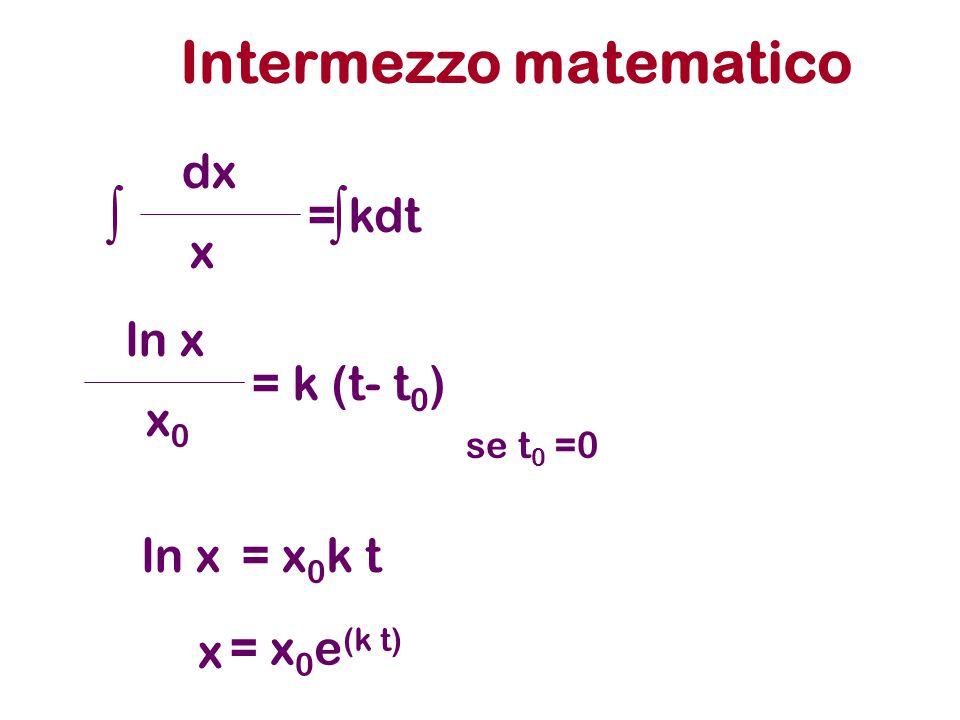Intermezzo matematico dx x = kdt ∫∫ ln x x 0 = k (t- t 0 ) se t 0 =0 ln x= x 0 k t x = x 0 e (k t)