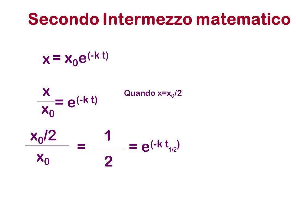Secondo Intermezzo matematico x = x 0 e (-k t) x = e (-k t) x 0 Quando x=x 0 /2 x 0 /2 = e (-k t 1/2 ) x 0 = 1 2