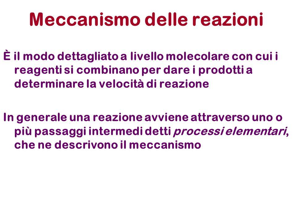 Meccanismo delle reazioni È il modo dettagliato a livello molecolare con cui i reagenti si combinano per dare i prodotti a determinare la velocità di