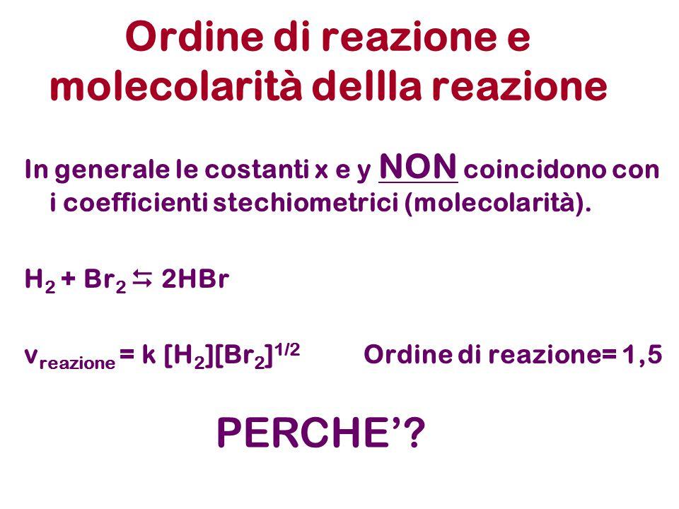 Ordine di reazione e molecolarità dellla reazione In generale le costanti x e y NON coincidono con i coefficienti stechiometrici (molecolarità). H 2 +