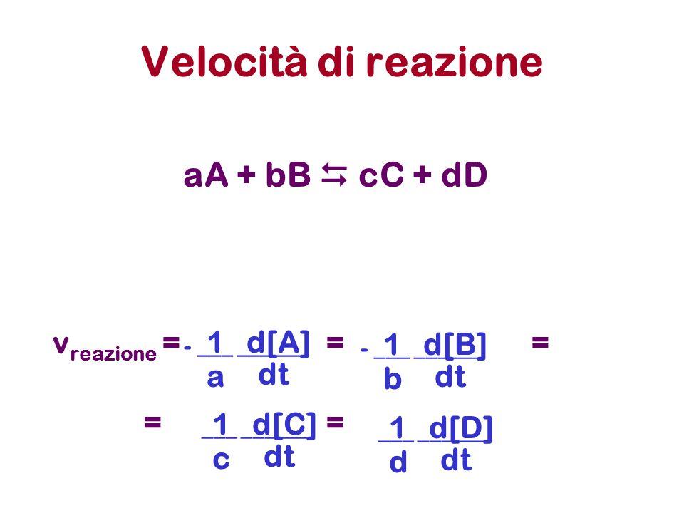 Velocità di reazione aA + bB  cC + dD v reazione === == dt - ___ ______ d[A]1 adt - ___ ______ d[B]1 b dt ___ ______ d[D]1 d dt ___ ______ d[C]1 c