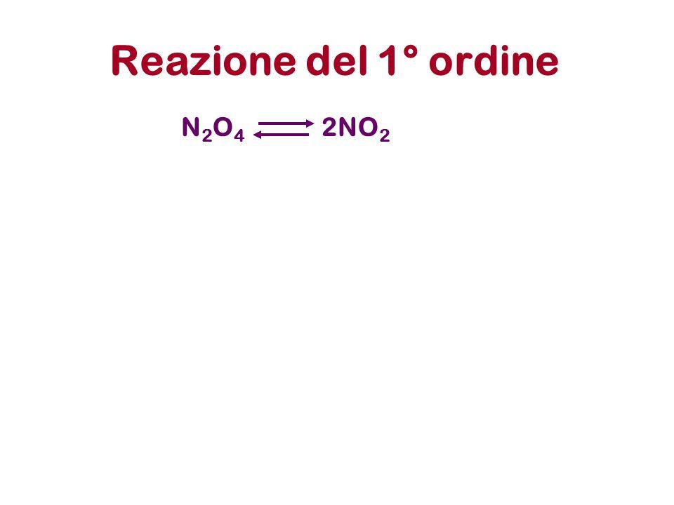 Reazione del 1° ordine N2O4N2O4 2NO 2