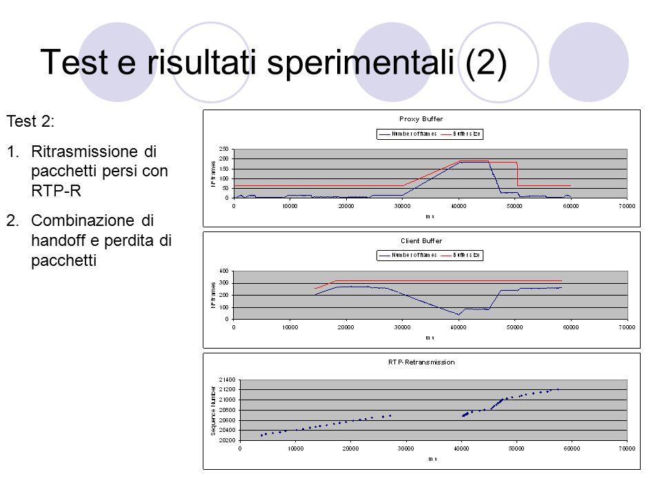 Test e risultati sperimentali (2) Test 2: 1.Ritrasmissione di pacchetti persi con RTP-R 2.Combinazione di handoff e perdita di pacchetti