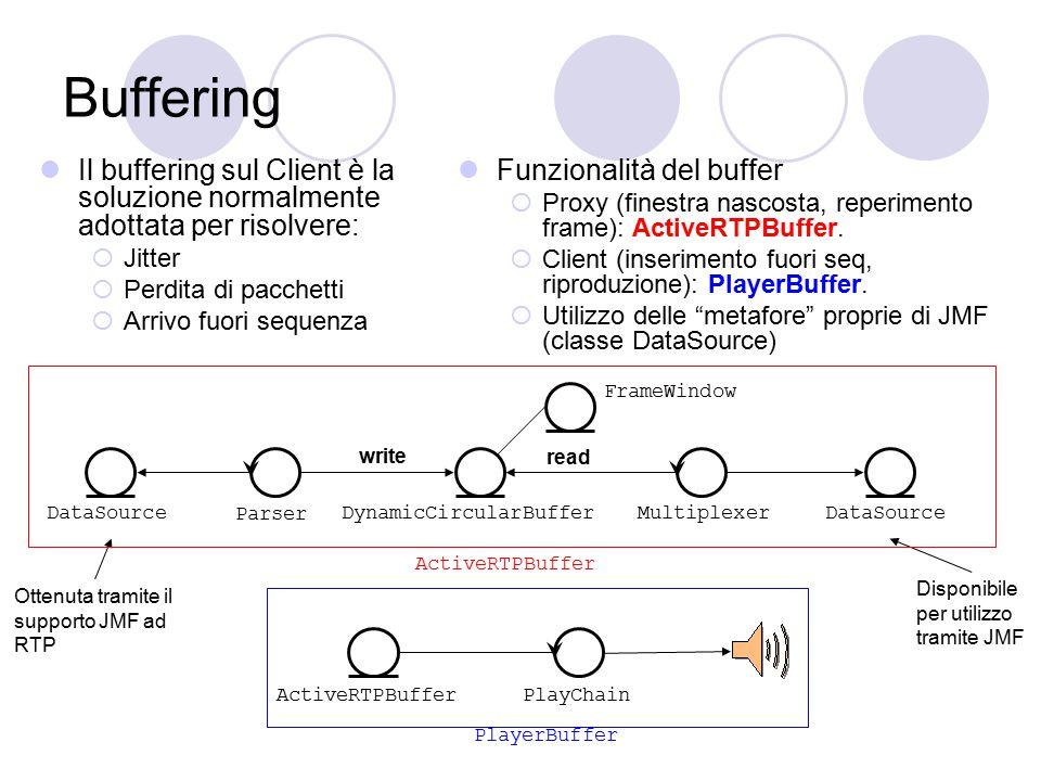 Buffering Il buffering sul Client è la soluzione normalmente adottata per risolvere:  Jitter  Perdita di pacchetti  Arrivo fuori sequenza DataSource Parser DynamicCircularBuffer FrameWindow Multiplexer write read DataSource Ottenuta tramite il supporto JMF ad RTP Disponibile per utilizzo tramite JMF Funzionalità del buffer  Proxy (finestra nascosta, reperimento frame): ActiveRTPBuffer.