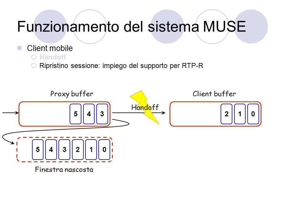 Funzionamento del sistema MUSE 345 Proxy bufferClient buffer 012 Handoff 345 012 Client mobile  Handoff  Ripristino sessione: impiego del supporto per RTP-R Finestra nascosta
