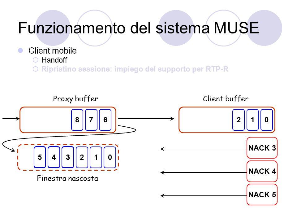 Funzionamento del sistema MUSE Proxy bufferClient buffer 012345 012678 NACK 3 NACK 4 NACK 5 345 Client mobile  Handoff  Ripristino sessione: impiego del supporto per RTP-R Finestra nascosta