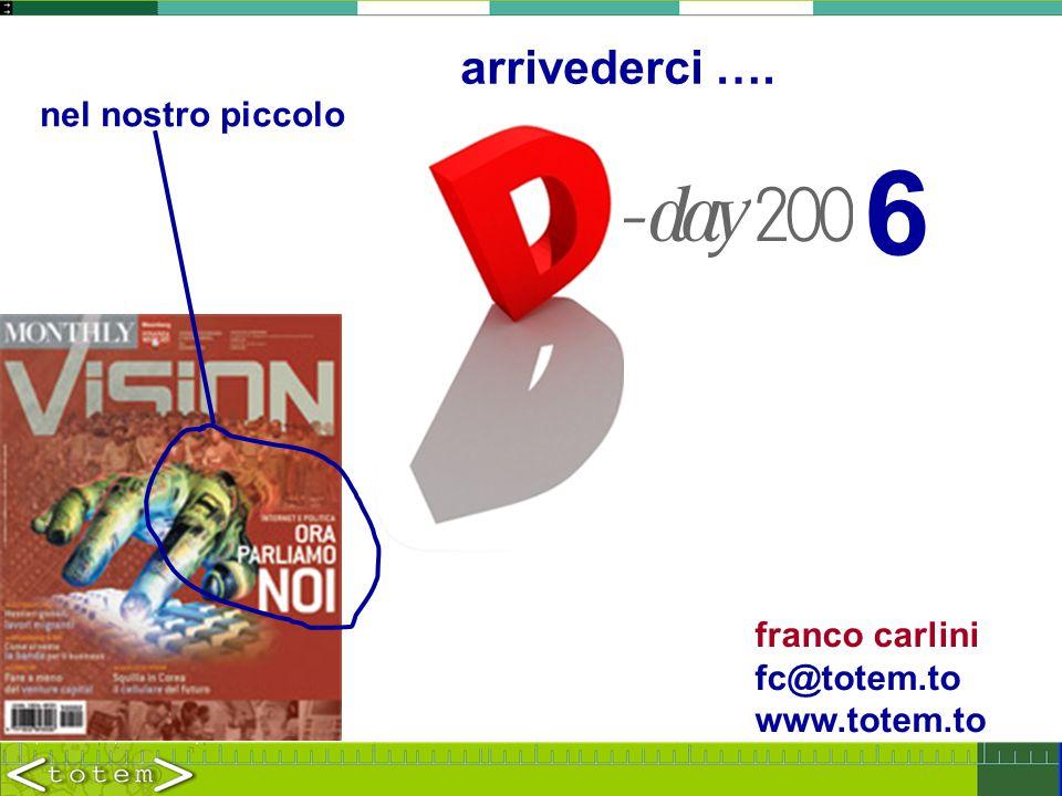 franco carlini fc@totem.to www.totem.to 6 arrivederci …. nel nostro piccolo