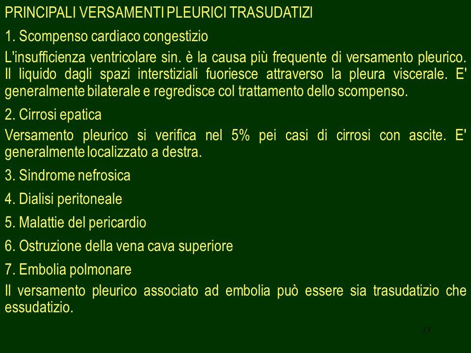 33 PRINCIPALI VERSAMENTI PLEURICI TRASUDATIZl 1.