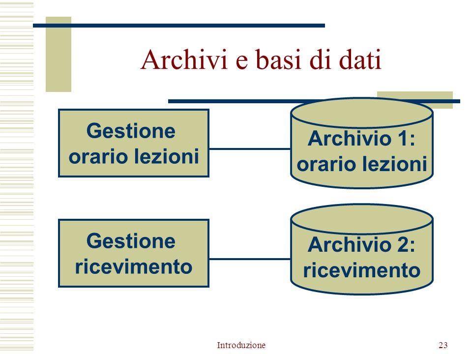 Introduzione23 Archivi e basi di dati Gestione ricevimento Archivio 2: ricevimento Gestione orario lezioni Archivio 1: orario lezioni