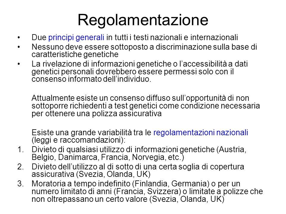 Regolamentazione Due principi generali in tutti i testi nazionali e internazionali Nessuno deve essere sottoposto a discriminazione sulla base di cara