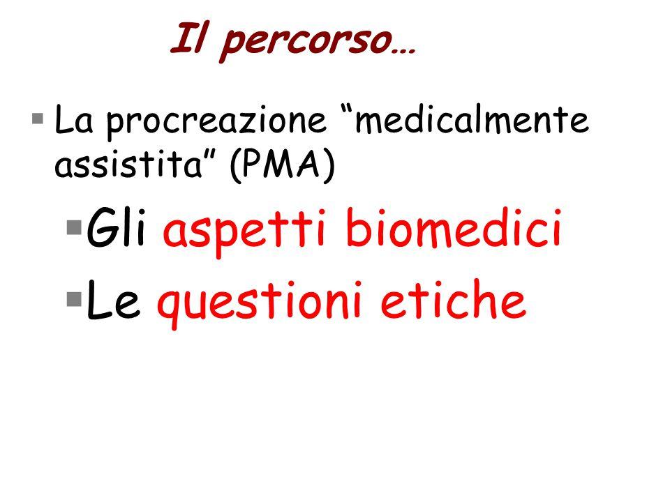 """Il percorso…  La procreazione """"medicalmente assistita"""" (PMA)  Gli aspetti biomedici  Le questioni etiche"""