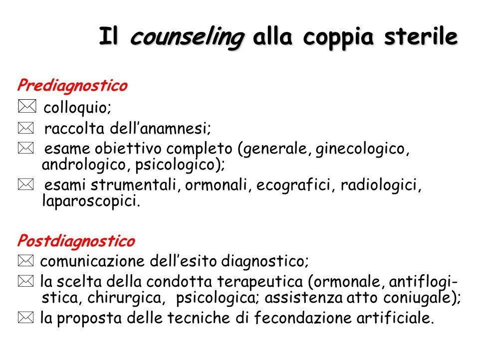 Il counseling alla coppia sterile Prediagnostico  colloquio;  raccolta dell'anamnesi;  esame obiettivo completo (generale, ginecologico, andrologic