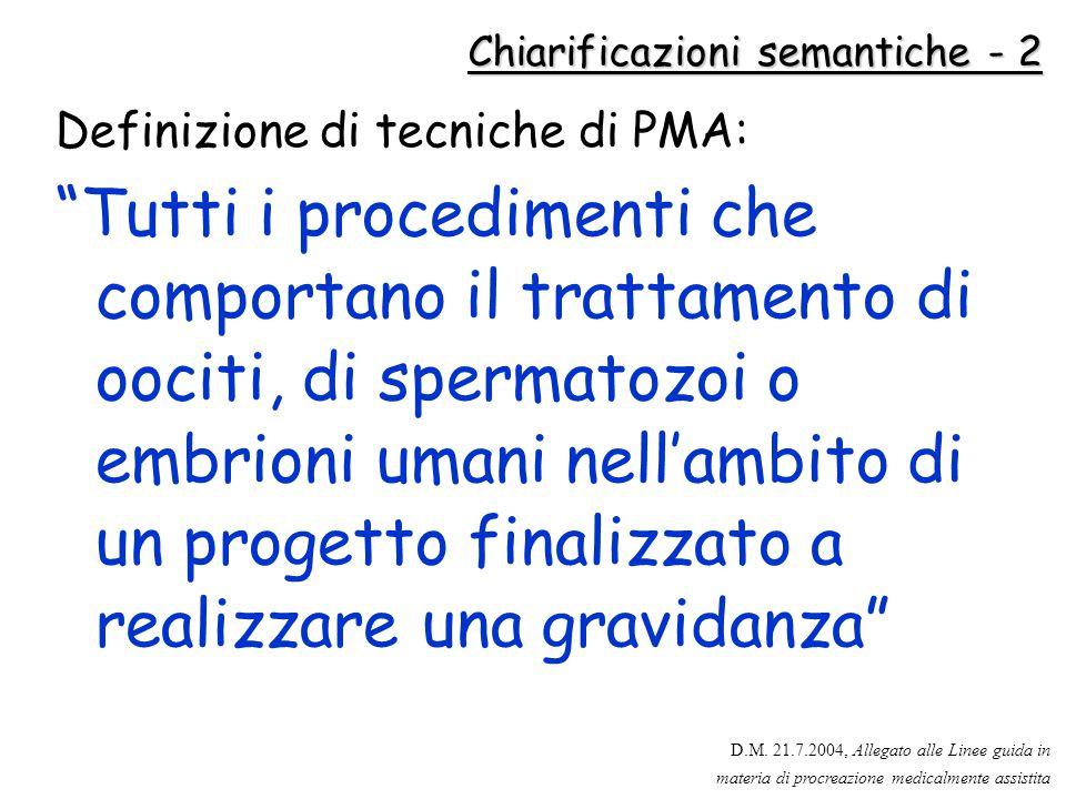 """Chiarificazioni semantiche - 2 Definizione di tecniche di PMA: """"Tutti i procedimenti che comportano il trattamento di oociti, di spermatozoi o embrion"""