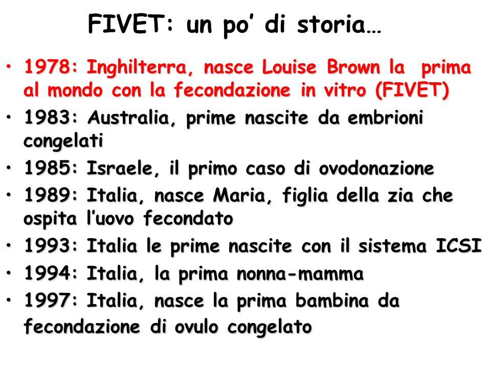 1978: Inghilterra, nasce Louise Brown la prima al mondo con la fecondazione in vitro (FIVET)1978: Inghilterra, nasce Louise Brown la prima al mondo co