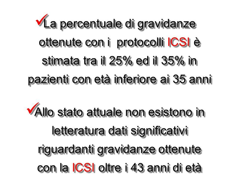 Allo stato attuale non esistono in letteratura dati significativi riguardanti gravidanze ottenute con la ICSI oltre i 43 anni di età Allo stato attual