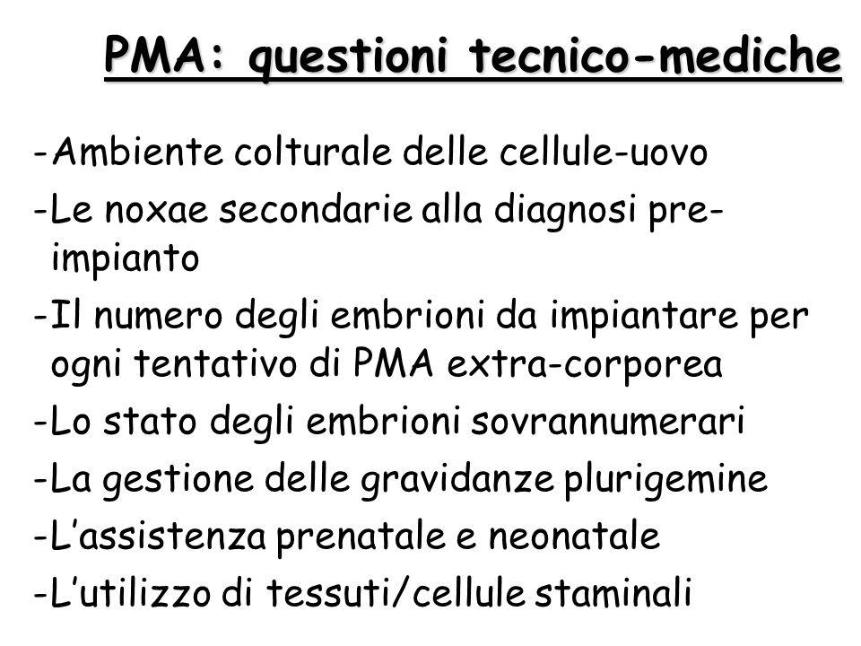 PMA: questioni tecnico-mediche -Ambiente colturale delle cellule-uovo -Le noxae secondarie alla diagnosi pre- impianto -Il numero degli embrioni da im