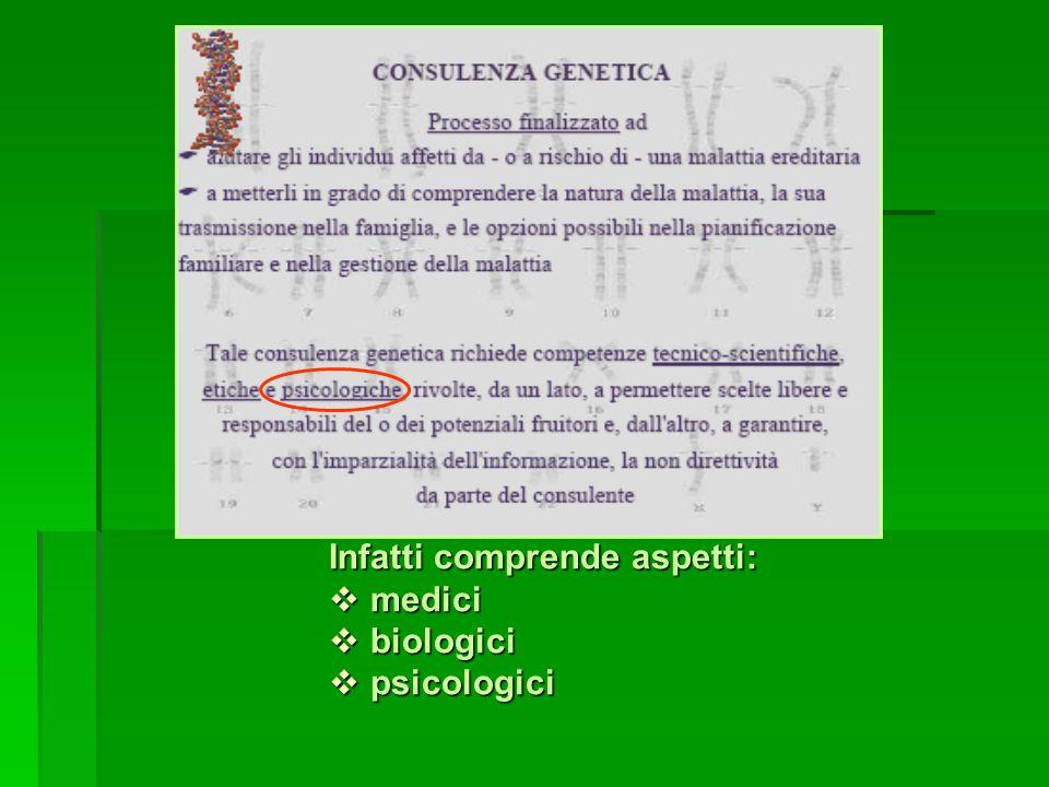 Infatti comprende aspetti:  medici  biologici  psicologici