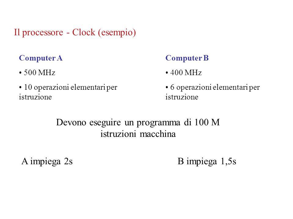 Il processore - Clock (esempio) Computer A 500 MHz 10 operazioni elementari per istruzione Computer B 400 MHz 6 operazioni elementari per istruzione Devono eseguire un programma di 100 M istruzioni macchina A impiega 2sB impiega 1,5s