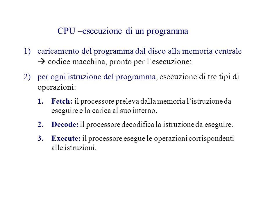 CPU –esecuzione di un programma 1)caricamento del programma dal disco alla memoria centrale  codice macchina, pronto per l'esecuzione; 2)per ogni istruzione del programma, esecuzione di tre tipi di operazioni: 1.Fetch: il processore preleva dalla memoria l'istruzione da eseguire e la carica al suo interno.
