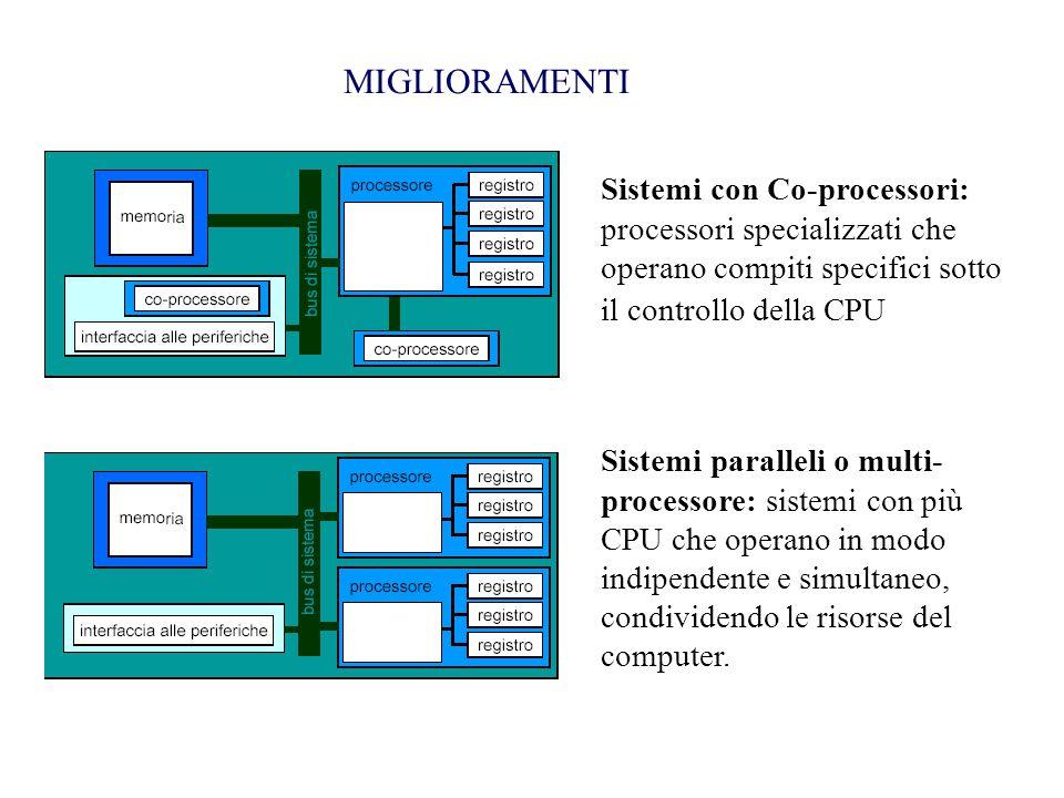 Sistemi paralleli o multi- processore: sistemi con più CPU che operano in modo indipendente e simultaneo, condividendo le risorse del computer.