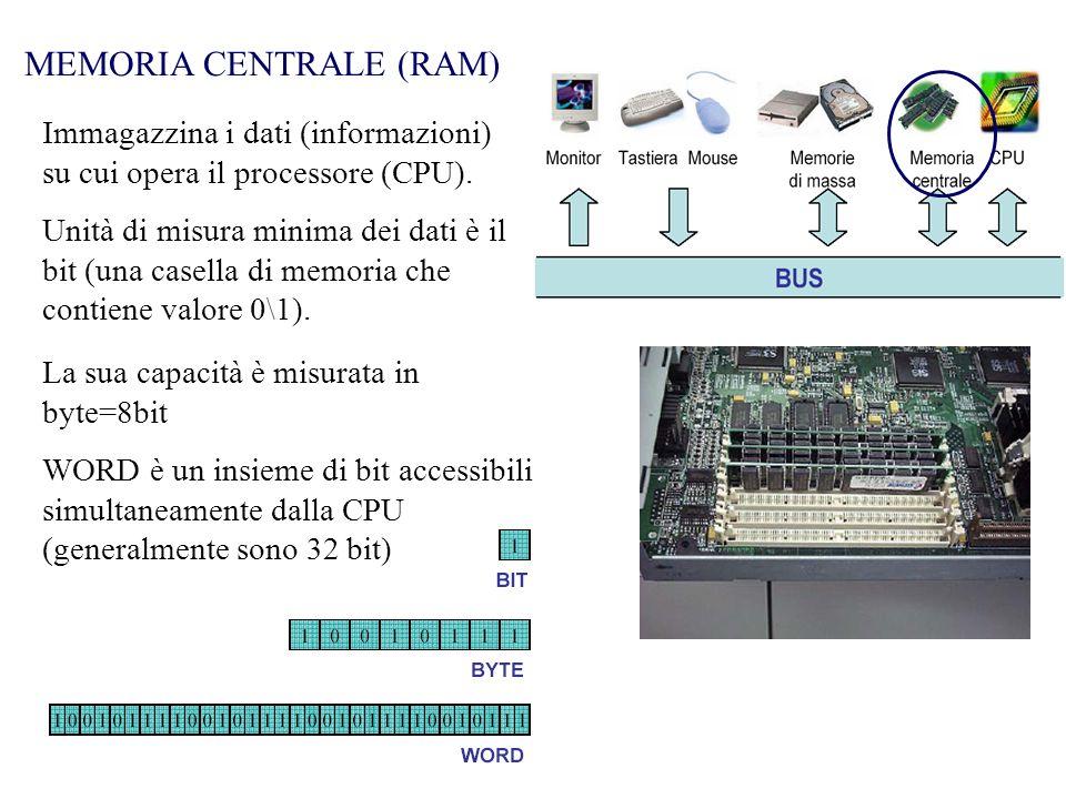 MEMORIA CENTRALE (RAM) Immagazzina i dati (informazioni) su cui opera il processore (CPU). Unità di misura minima dei dati è il bit (una casella di me