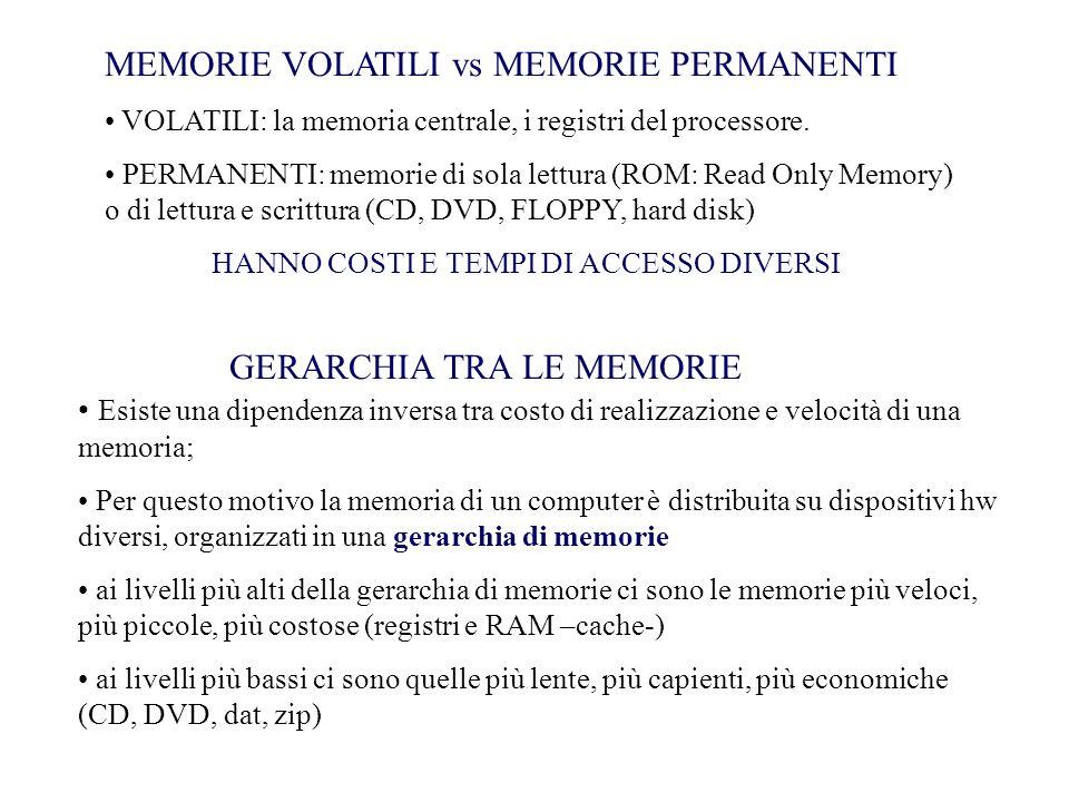 MEMORIE VOLATILI vs MEMORIE PERMANENTI VOLATILI: la memoria centrale, i registri del processore. PERMANENTI: memorie di sola lettura (ROM: Read Only M