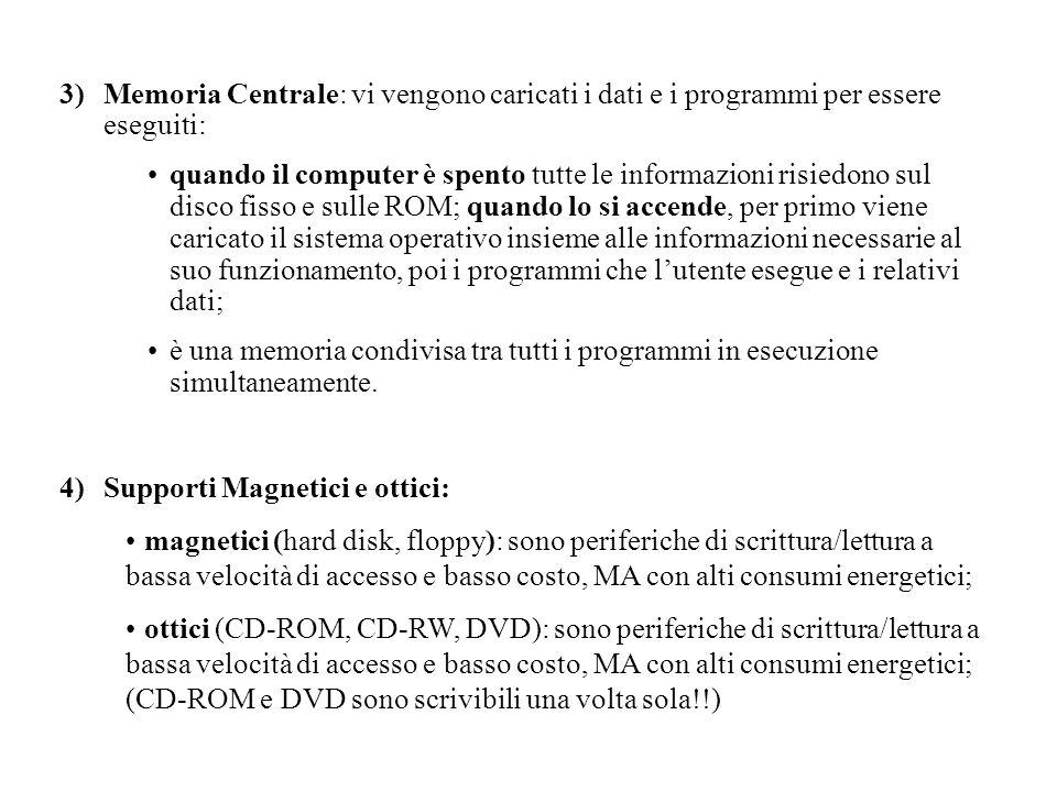 3)Memoria Centrale: vi vengono caricati i dati e i programmi per essere eseguiti: quando il computer è spento tutte le informazioni risiedono sul disc