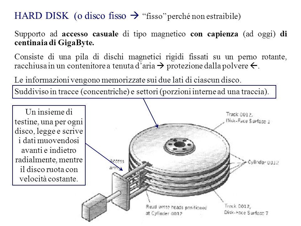 HARD DISK (o disco fisso  fisso perché non estraibile) Supporto ad accesso casuale di tipo magnetico con capienza (ad oggi) di centinaia di GigaByte.