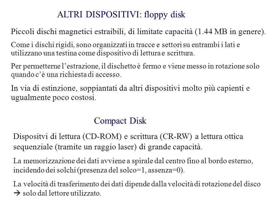 ALTRI DISPOSITIVI: floppy disk Piccoli dischi magnetici estraibili, di limitate capacità (1.44 MB in genere). Come i dischi rigidi, sono organizzati i