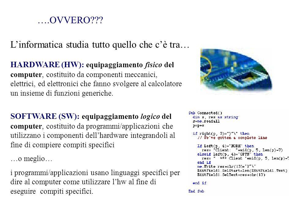 Da ciò varie terminologie… Assemblaggio di un computer (riferito all'HW): montaggio fisico di tutti i componenti in modo da costituire l'oggetto fisico che noi vediamo (tocchiamo) come COMPUTER.