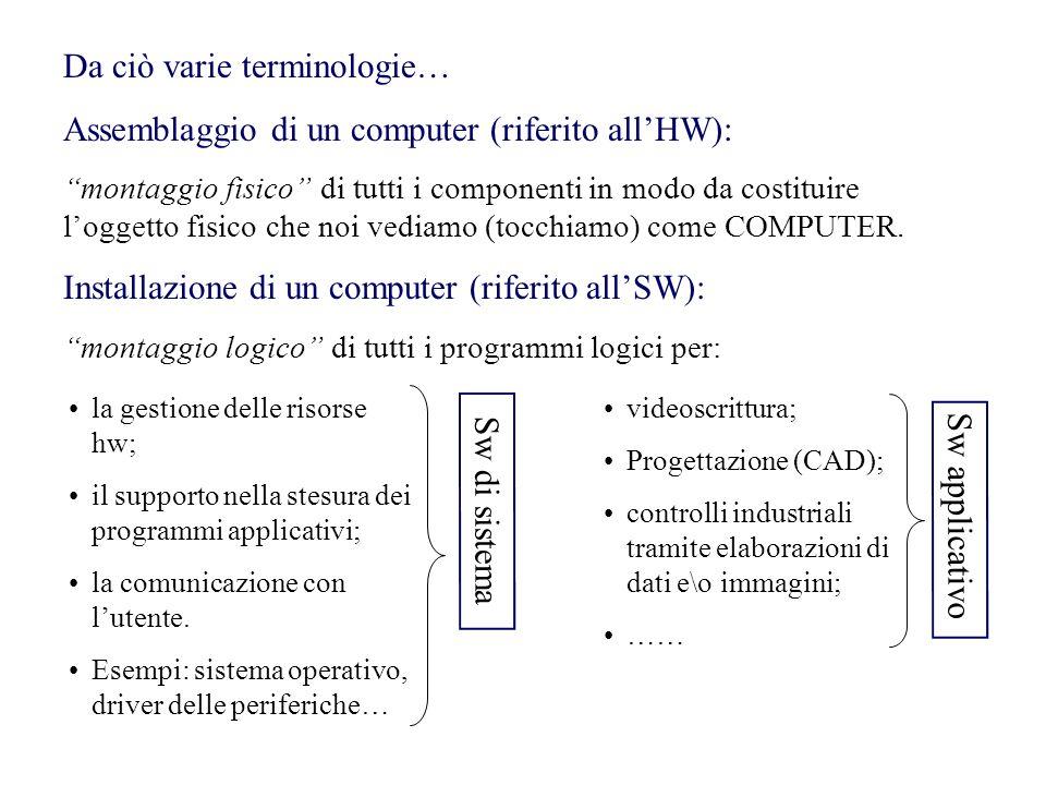 """Da ciò varie terminologie… Assemblaggio di un computer (riferito all'HW): """"montaggio fisico"""" di tutti i componenti in modo da costituire l'oggetto fis"""