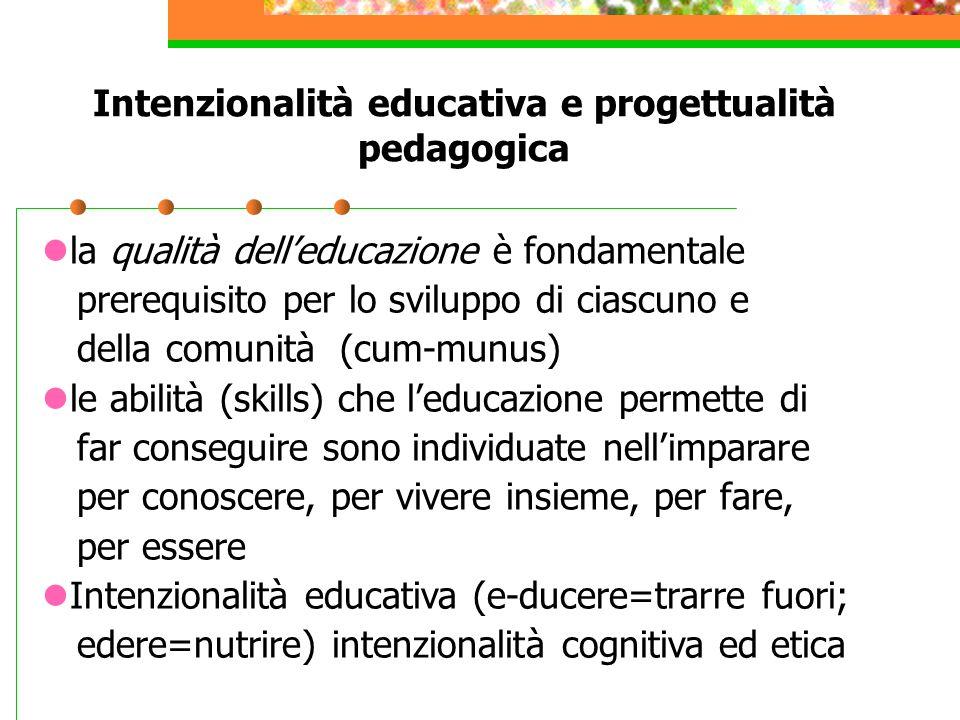 Intenzionalità educativa e progettualità pedagogica la qualità dell'educazione è fondamentale prerequisito per lo sviluppo di ciascuno e della comunità (cum-munus) le abilità (skills) che l'educazione permette di far conseguire sono individuate nell'imparare per conoscere, per vivere insieme, per fare, per essere Intenzionalità educativa (e-ducere=trarre fuori; edere=nutrire) intenzionalità cognitiva ed etica