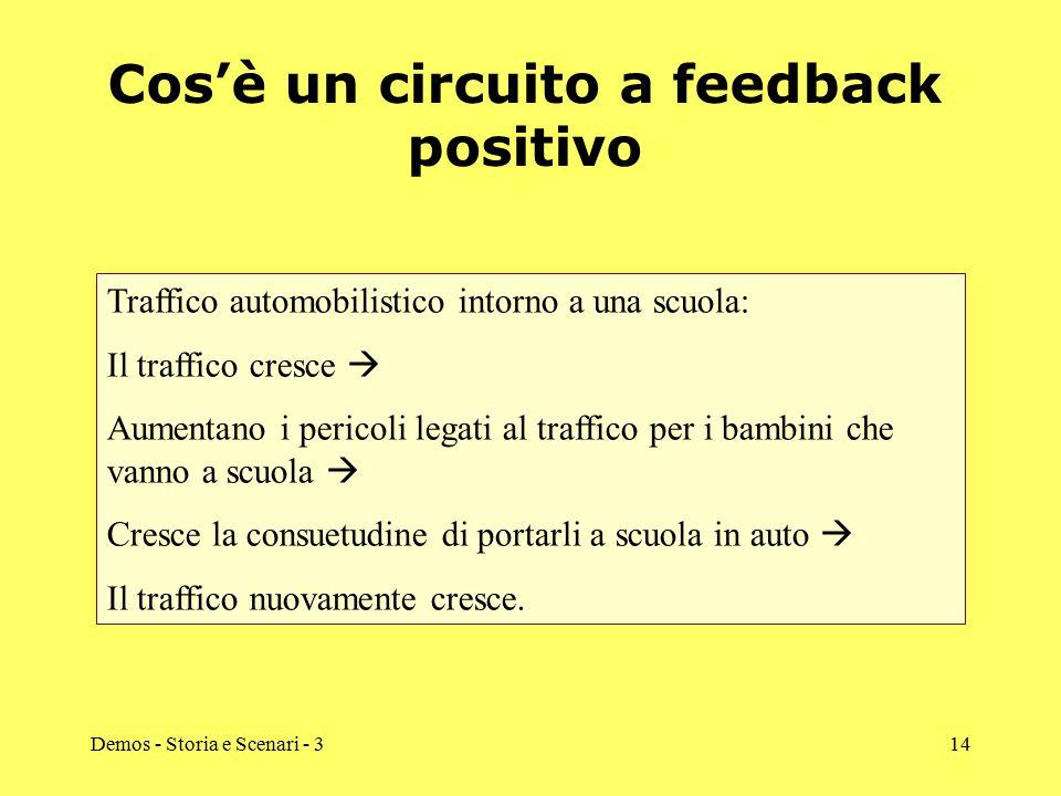 Demos - Storia e Scenari - 314 Cos'è un circuito a feedback positivo Traffico automobilistico intorno a una scuola: Il traffico cresce  Aumentano i p