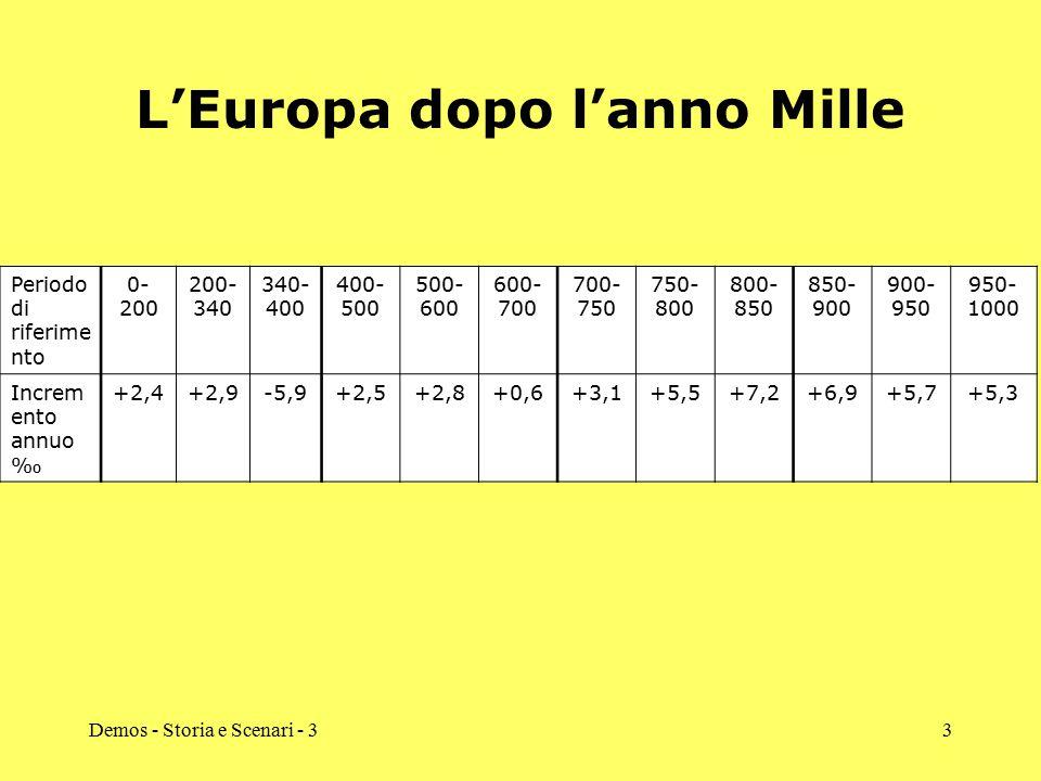 Demos - Storia e Scenari - 33 L'Europa dopo l'anno Mille Periodo di riferime nto 0- 200 200- 340 340- 400 400- 500 500- 600 600- 700 700- 750 750- 800