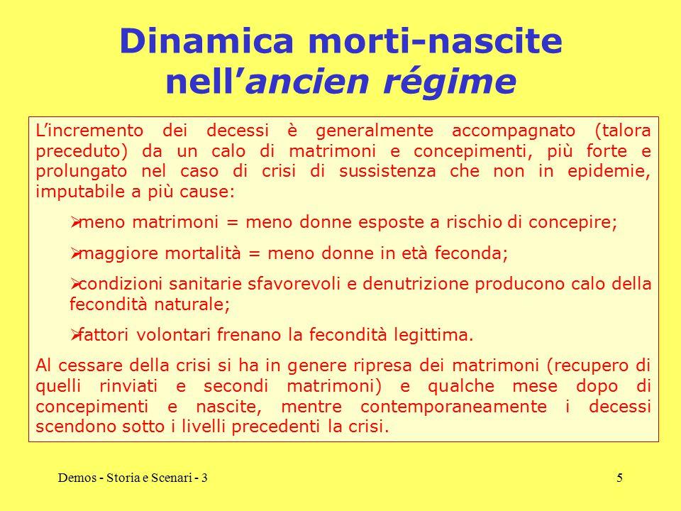 Demos - Storia e Scenari - 35 Dinamica morti-nascite nell'ancien régime L'incremento dei decessi è generalmente accompagnato (talora preceduto) da un