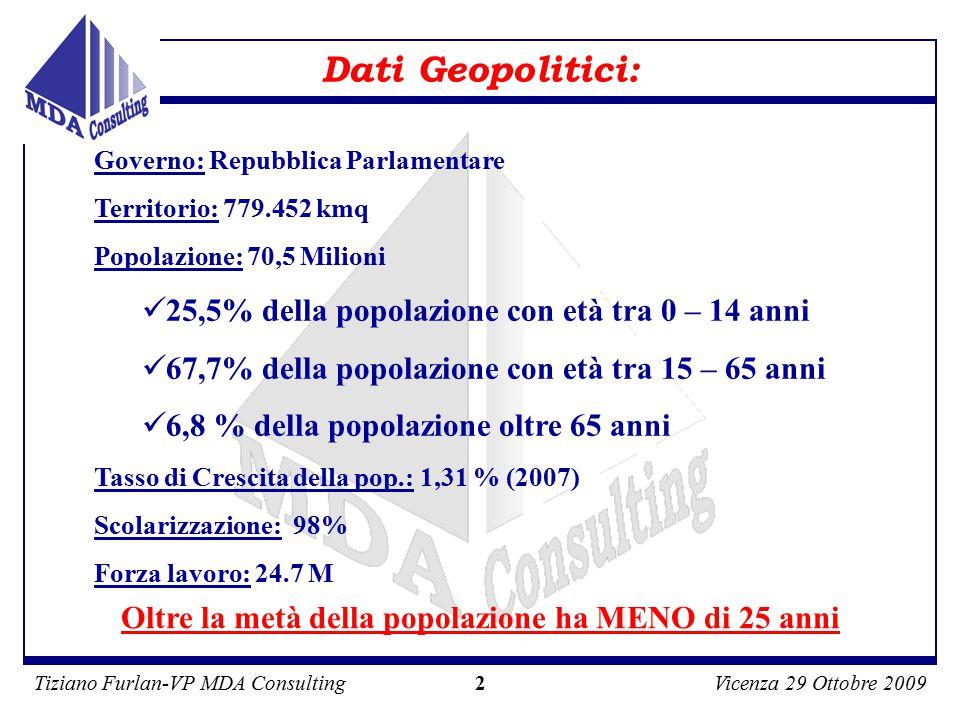 Tiziano Furlan-VP MDA ConsultingVicenza 29 Ottobre 2009 2 Dati Geopolitici: Governo: Repubblica Parlamentare Territorio: 779.452 kmq Popolazione: 70,5 Milioni 25,5% della popolazione con età tra 0 – 14 anni 67,7% della popolazione con età tra 15 – 65 anni 6,8 % della popolazione oltre 65 anni Tasso di Crescita della pop.: 1,31 % (2007) Scolarizzazione: 98% Forza lavoro: 24.7 M Oltre la metà della popolazione ha MENO di 25 anni