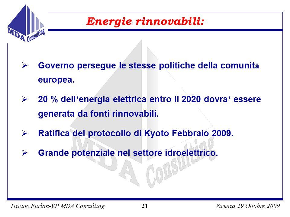 Tiziano Furlan-VP MDA ConsultingVicenza 29 Ottobre 2009 21 Energie rinnovabili:  Governo persegue le stesse politiche della comunit à europea.