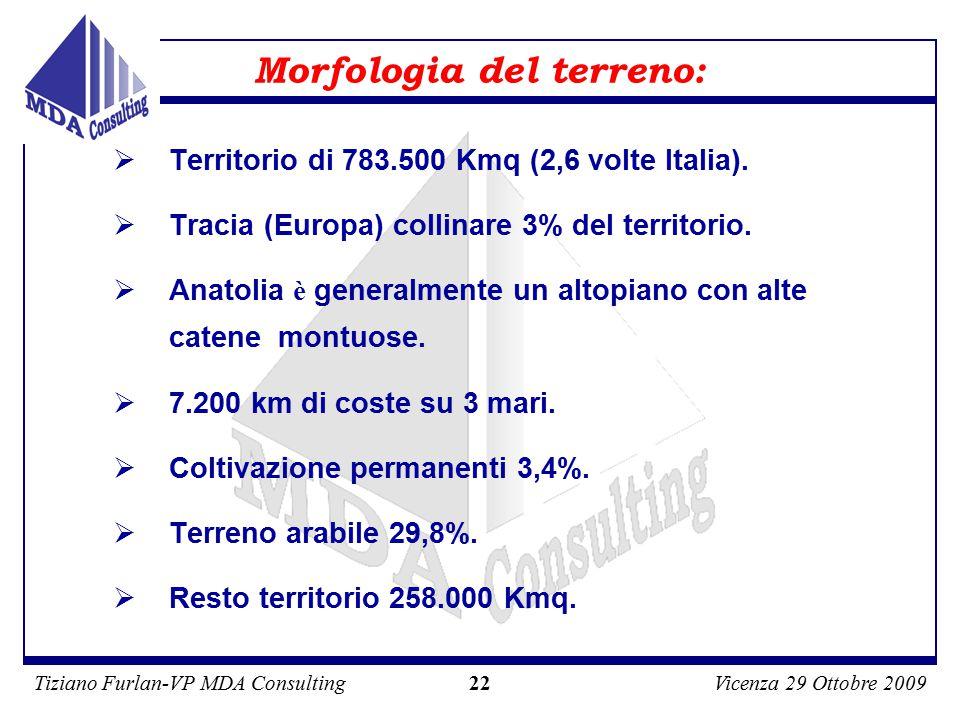 Tiziano Furlan-VP MDA ConsultingVicenza 29 Ottobre 2009 22 Morfologia del terreno:  Territorio di 783.500 Kmq (2,6 volte Italia).