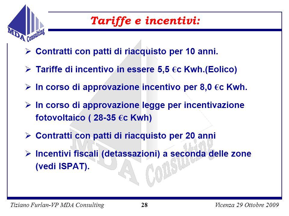 Tiziano Furlan-VP MDA ConsultingVicenza 29 Ottobre 2009 28  Contratti con patti di riacquisto per 10 anni.