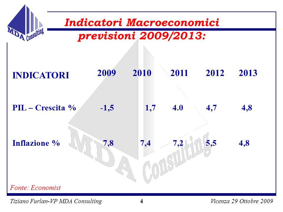Tiziano Furlan-VP MDA ConsultingVicenza 29 Ottobre 2009 4 INDICATORI 20092010201120122013 PIL – Crescita % Inflazione % -1,51,74.04,7 7,87,47,25,5 4,8 Indicatori Macroeconomici previsioni 2009/2013: Fonte: Economist