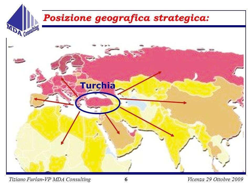 Tiziano Furlan-VP MDA ConsultingVicenza 29 Ottobre 2009 6 Turchia Posizione geografica strategica: