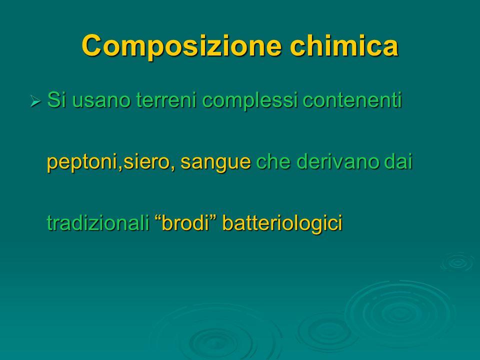 Composizione chimica  Si usano terreni complessi contenenti peptoni,siero, sangue che derivano dai peptoni,siero, sangue che derivano dai tradizionali brodi batteriologici tradizionali brodi batteriologici